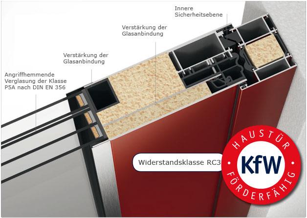 kfw f rderung von einbruchschutz der t renfachmann in berlin. Black Bedroom Furniture Sets. Home Design Ideas